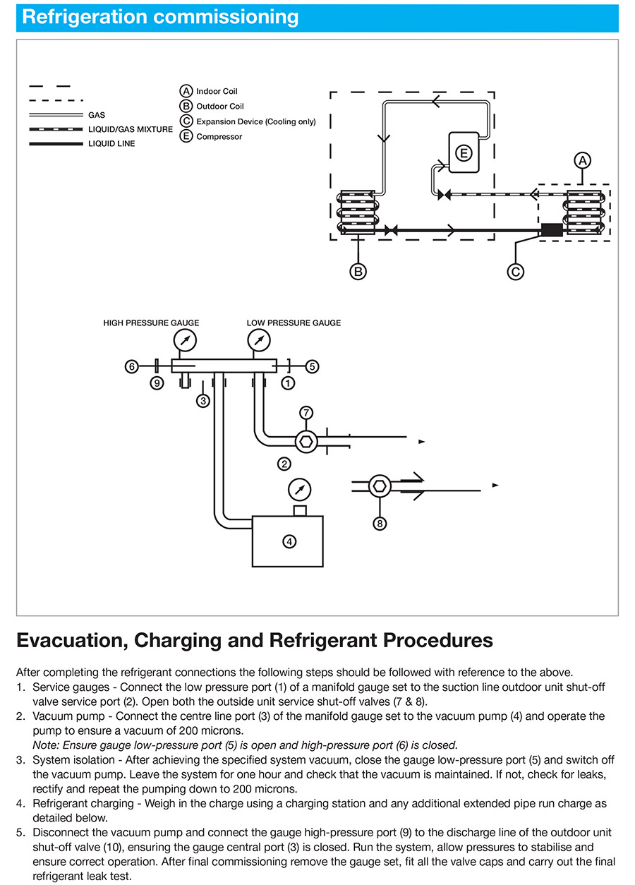 century portable heater wiring diagram with Refrigeration Condensing Unit Wiring Diagram Kold Pack on Portable Heaters Wiring Diagrams further Cal Spa Wiring Diagram also Delonghi Oil Filled Heaters Wiring Diagram in addition Gx1ew Y4UAU likewise Refrigeration Condensing Unit Wiring Diagram Kold Pack.