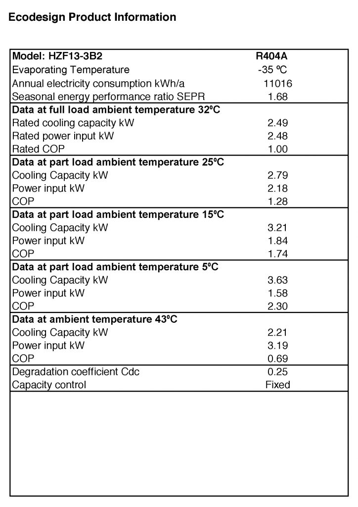 Ecodesign Product Information - HZF13–3B2
